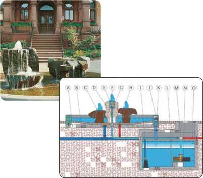 решения уличные фонтаны