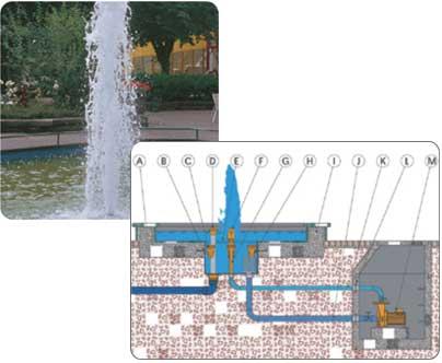 устройство фонтана с сухо