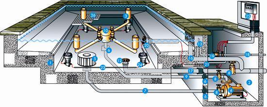 Защитный Схема фонтана