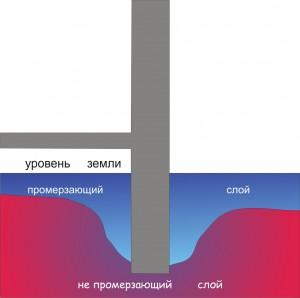Шумоизоляция для авто витебск
